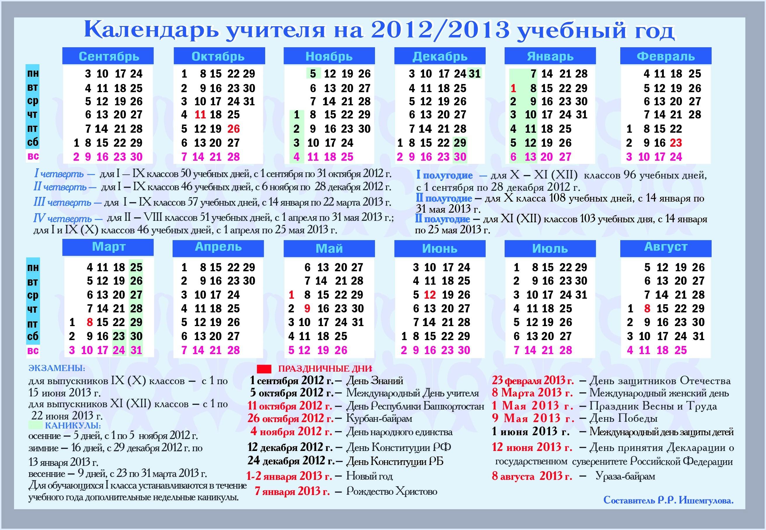 Каждый год человечество отмечает особые даты в календаре, когда известному деятелю или писателю отмечается юбилей